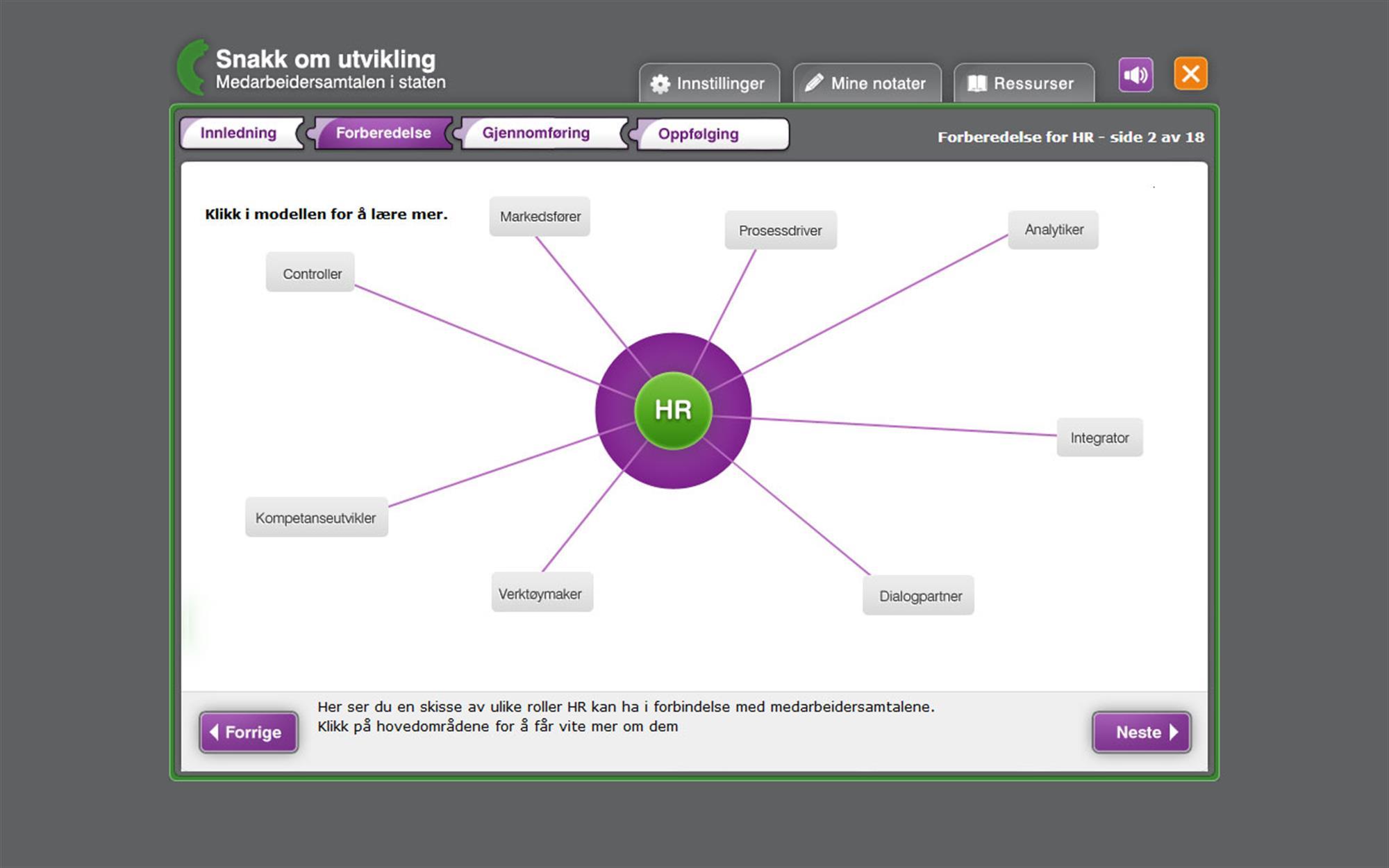 Digital Læring Apropos - Medarbeidersamtalen 2